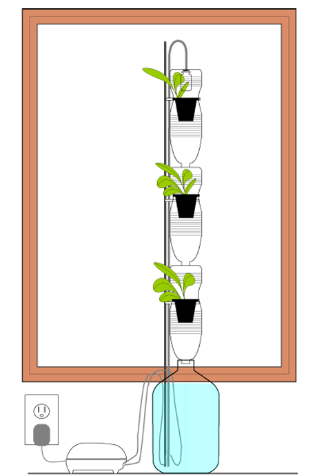 How to build your own hydroponic windowfarm. Standing 3 ...