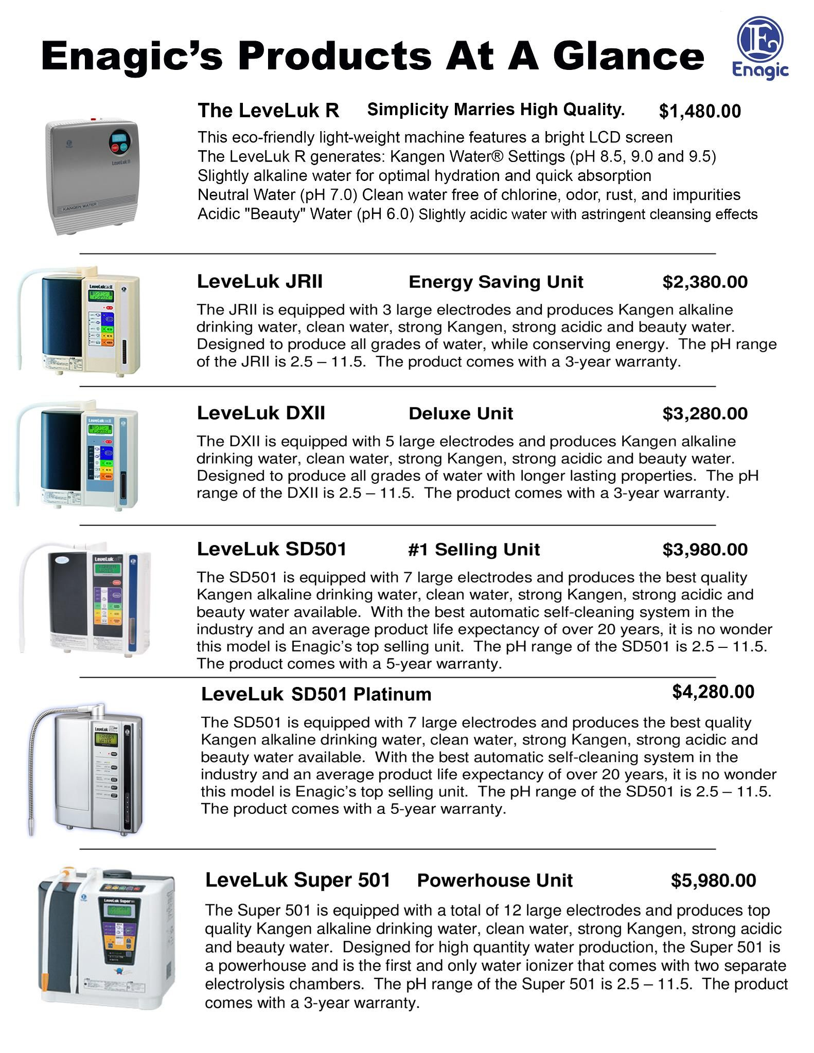 Pin On Water Ionizer