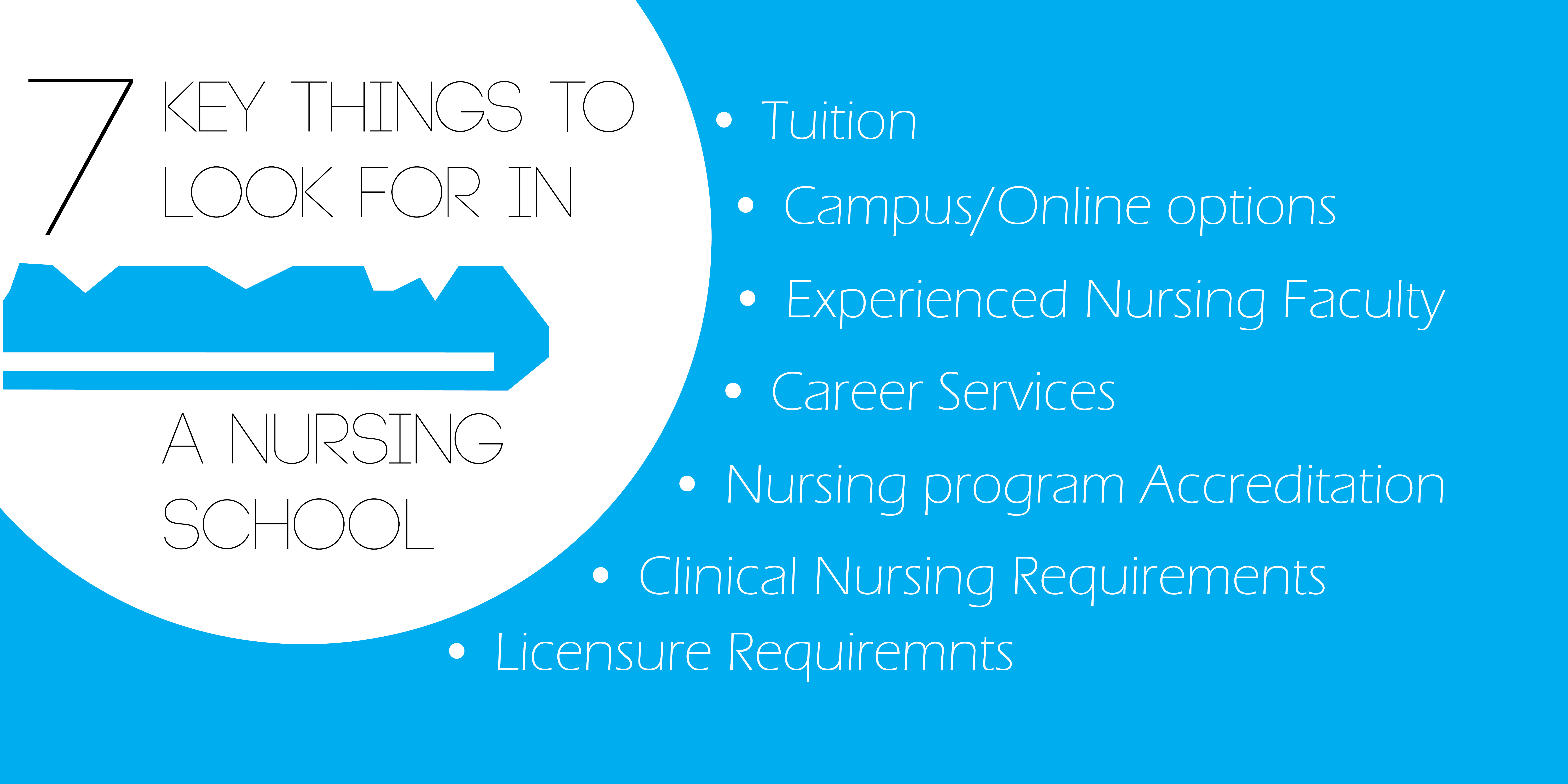 Real Advice For Finding Top Undergraduate Nursing Schools 2017