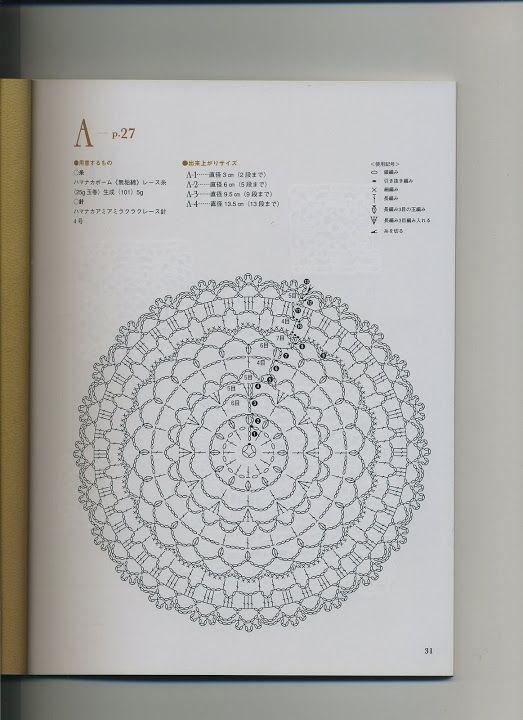 crochet japones - Annie Mendoza - Picasa 웹앨범 | Atrapasueños ...
