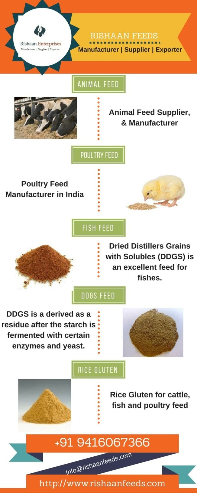 Rishaan Agro Feeds - Producer and suppliers of DDGS Feed