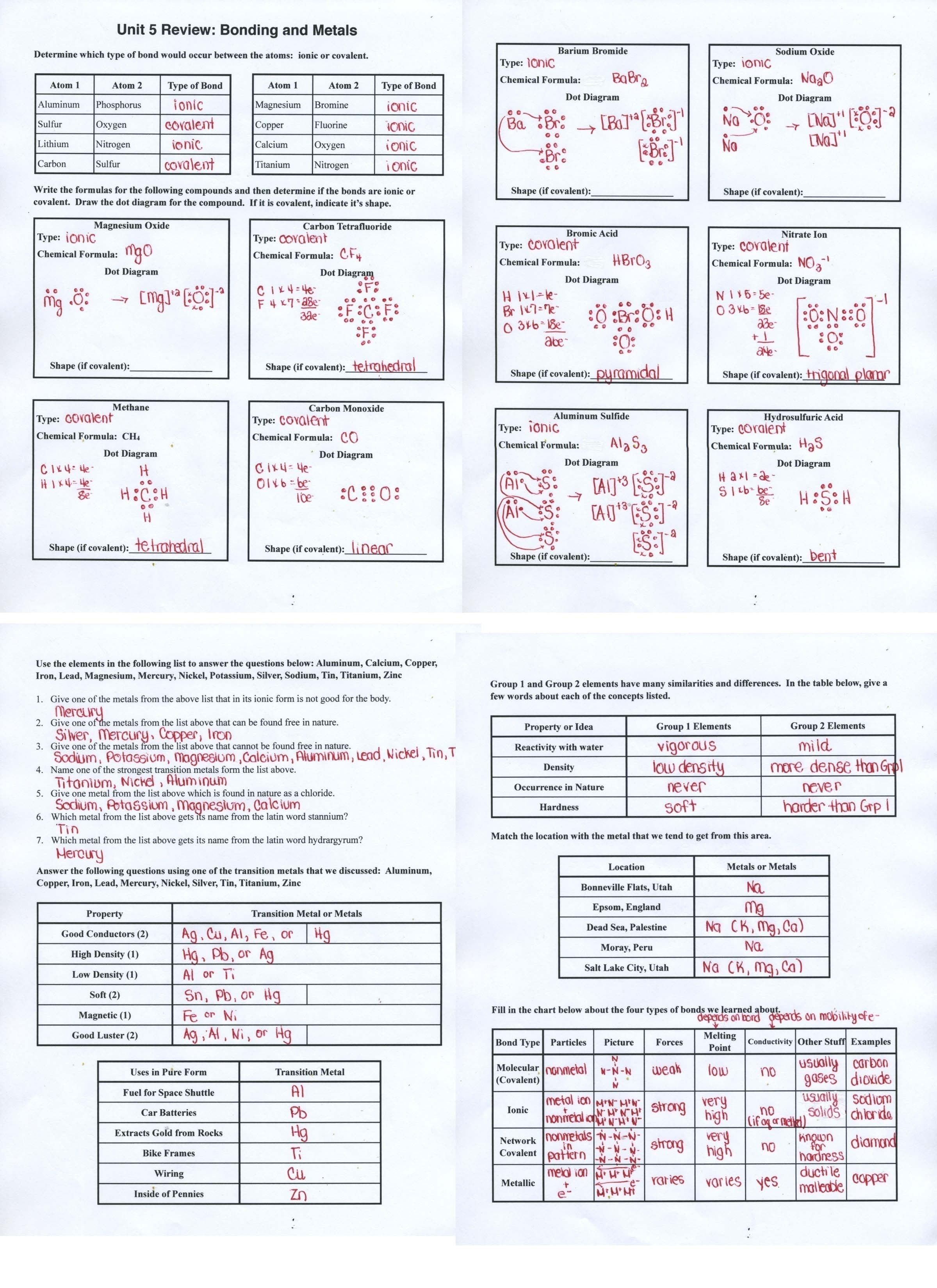 Electron Shells Periodic Table Worksheet With Images