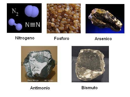 elementos propiedades fisicas y quimicas de los materiales - new tabla periodica lenntech