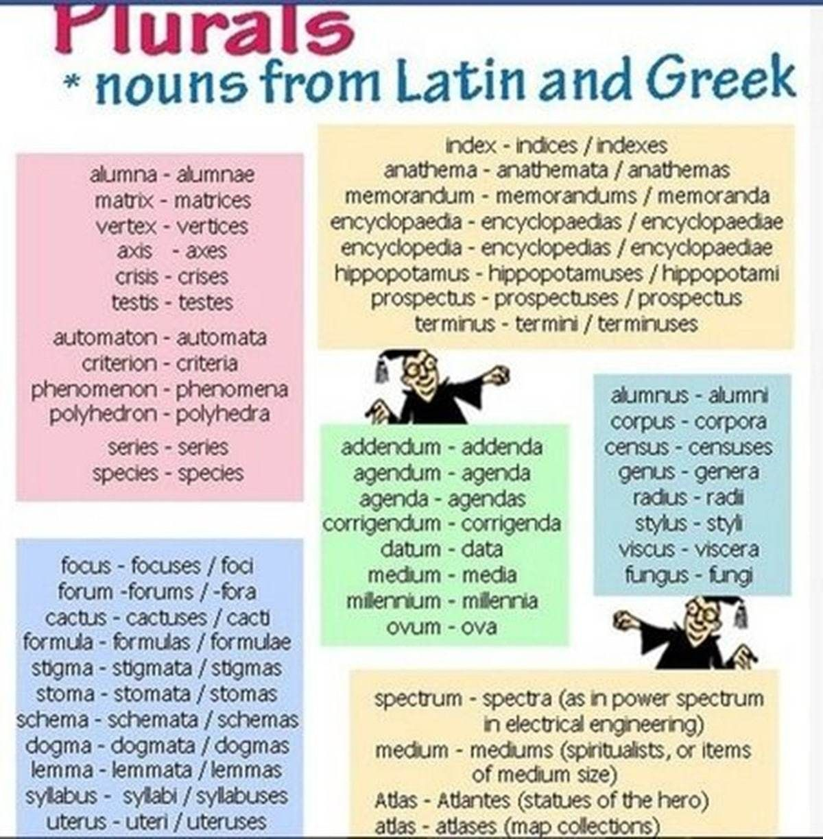 Singular And Plural Nouns Definitions Rules Examples Eslbuzz Learning English Singular And Plural Nouns Plural Nouns Plurals [ 1224 x 1200 Pixel ]