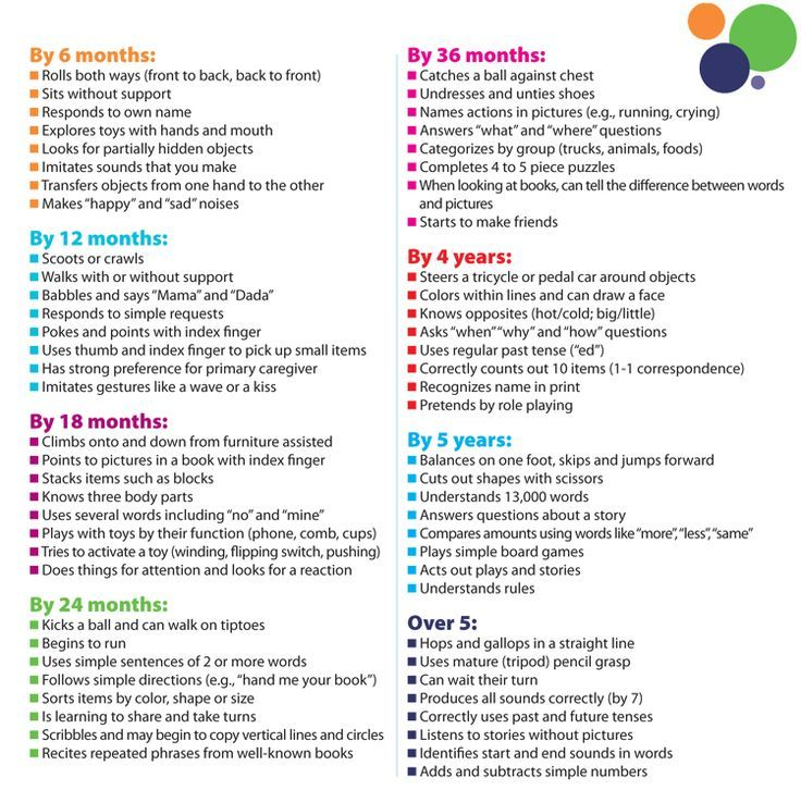 Quick list of developmental milestones by ages Repinned by SOS - baby development chart