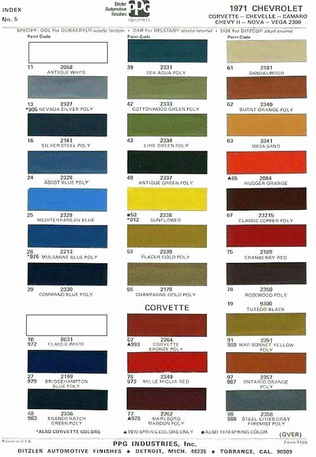 Pin on Paint Color Inspiration