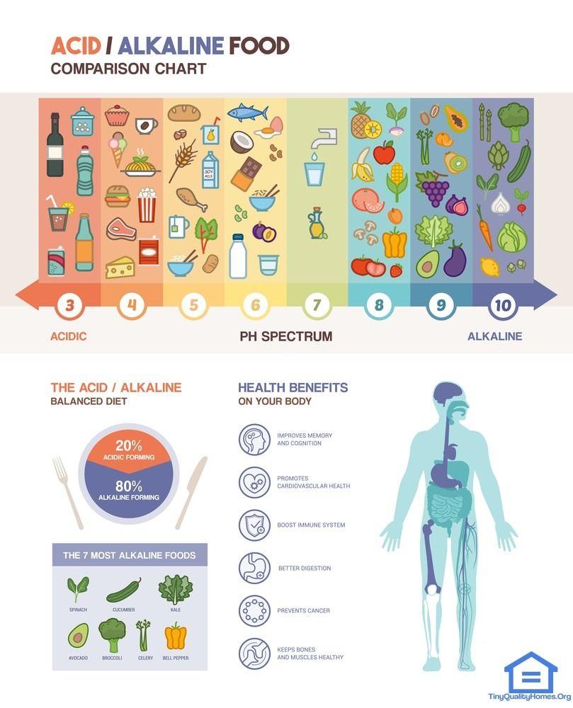 23 Health Benefits Of Honey And Lemon Diet food chart