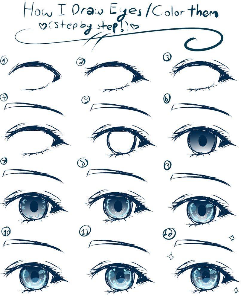 Pin by Madi Baker on art Female anime eyes, Eye drawing