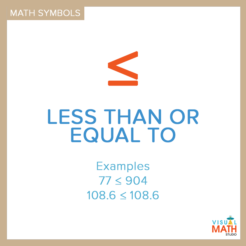 Pin On Math Symbols