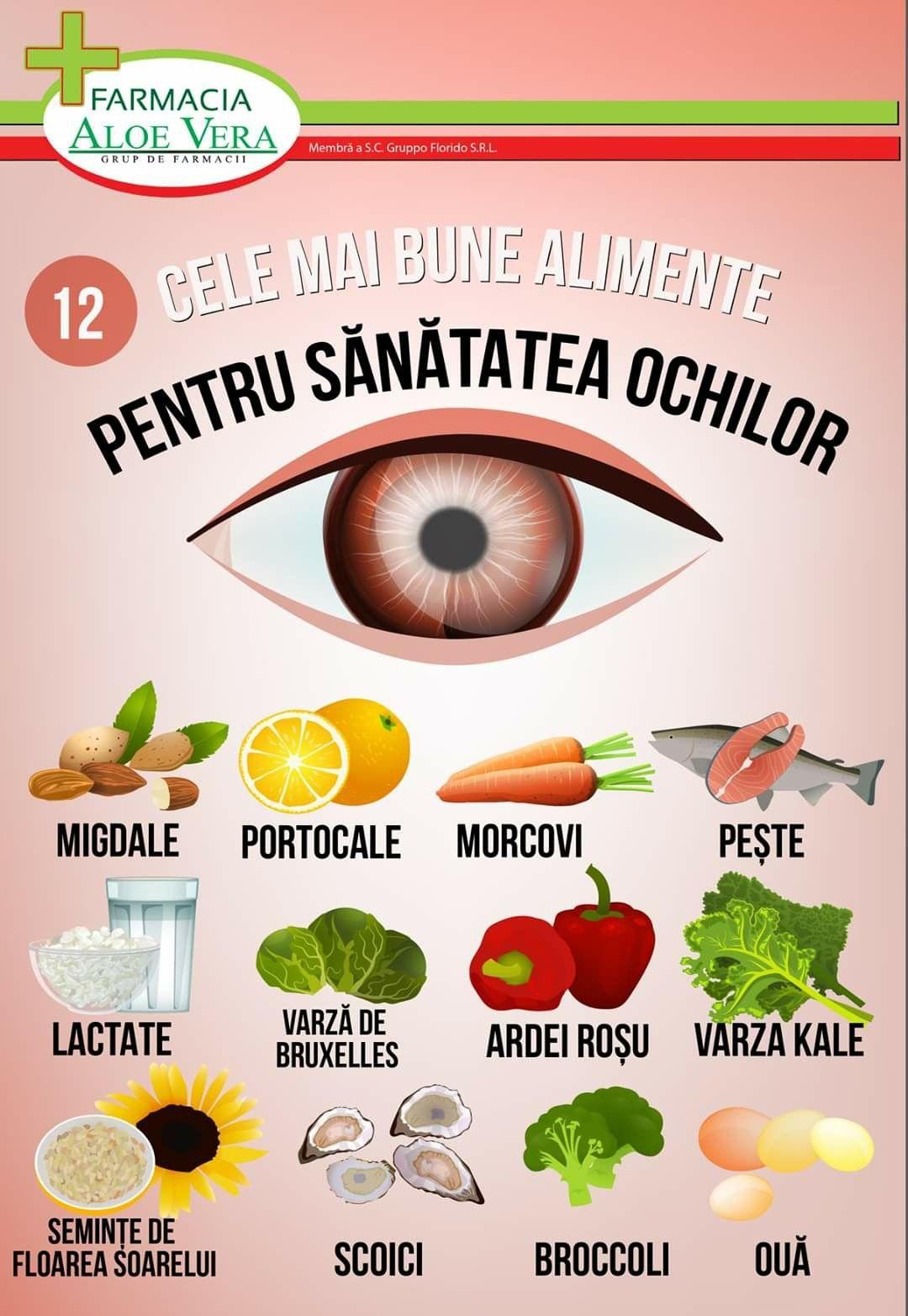 vitaminele utile în varicoză