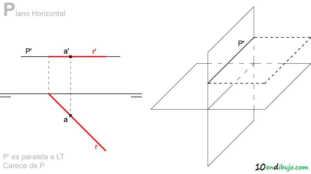 17 Plano En Diedrico Plano Horizontal Planos Proyecciones Ortogonales Vistas Dibujo Tecnico