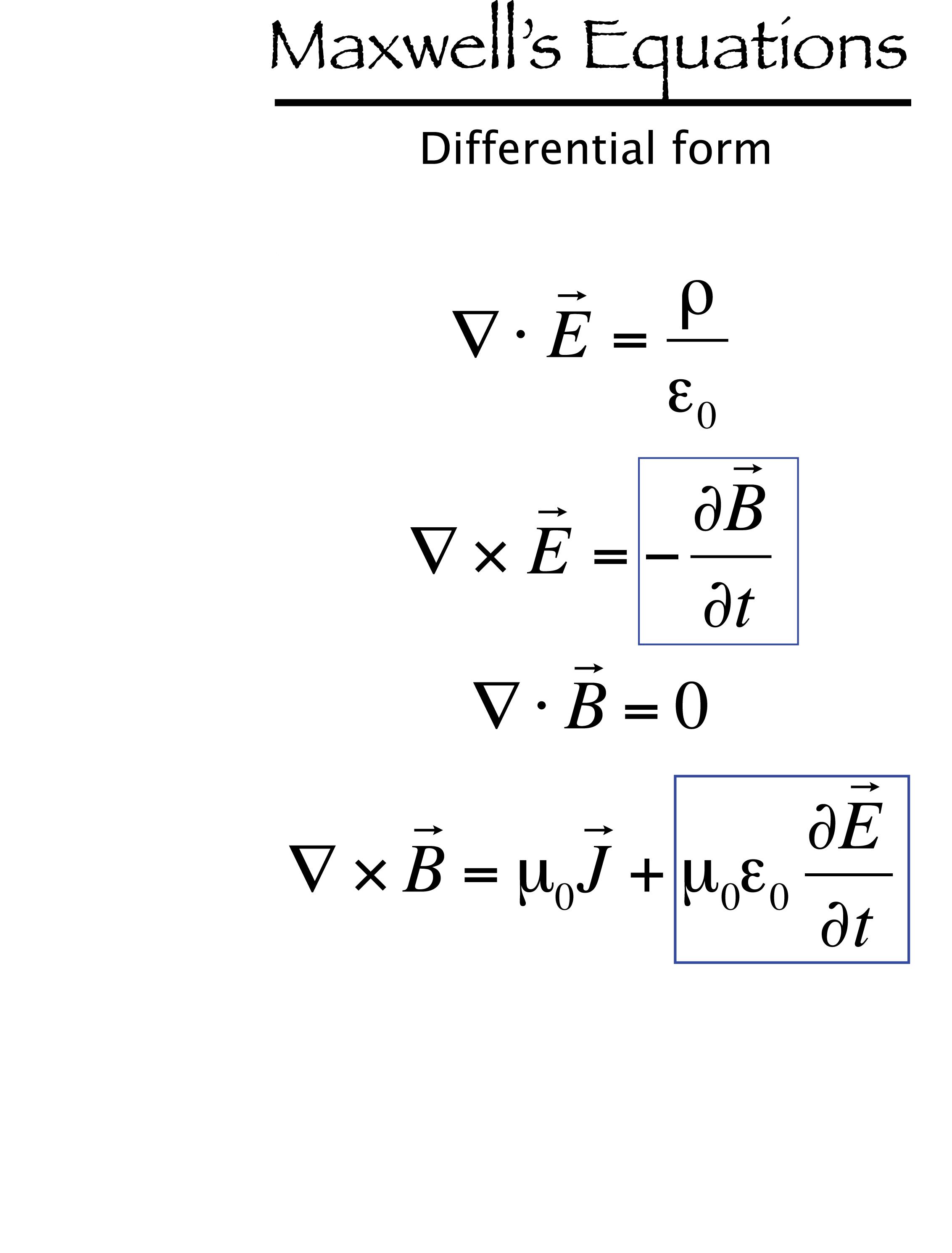 Maxwell S Equations Posters Equations Physics And Mathematics Physics Classroom