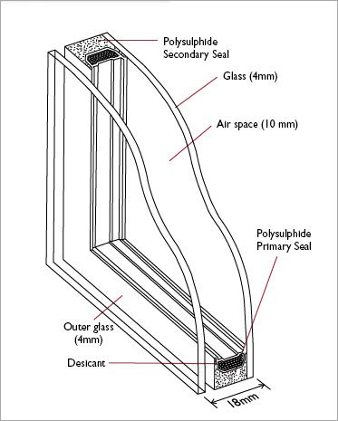 Double glazed window for your shed a diagram replace for Double glazing companies