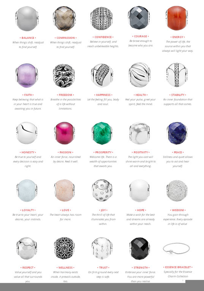 Pandora Charm Meanings , Topical Pandora Charm Meanings 36 With ...