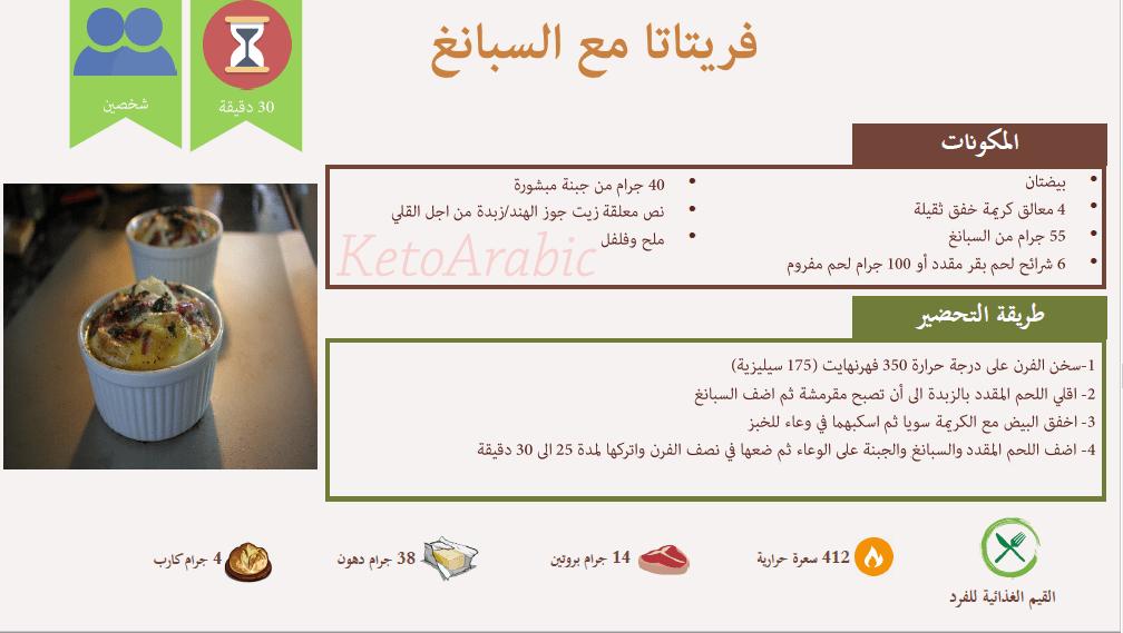 وجبات كيتو دايت جدول رجيم قليل الكربوهيدرات وغني البروتين كنوزي Keto Diet Food List Starting Keto Diet Diet Schedule