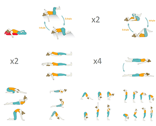 pin on therapeutic yoga sequences