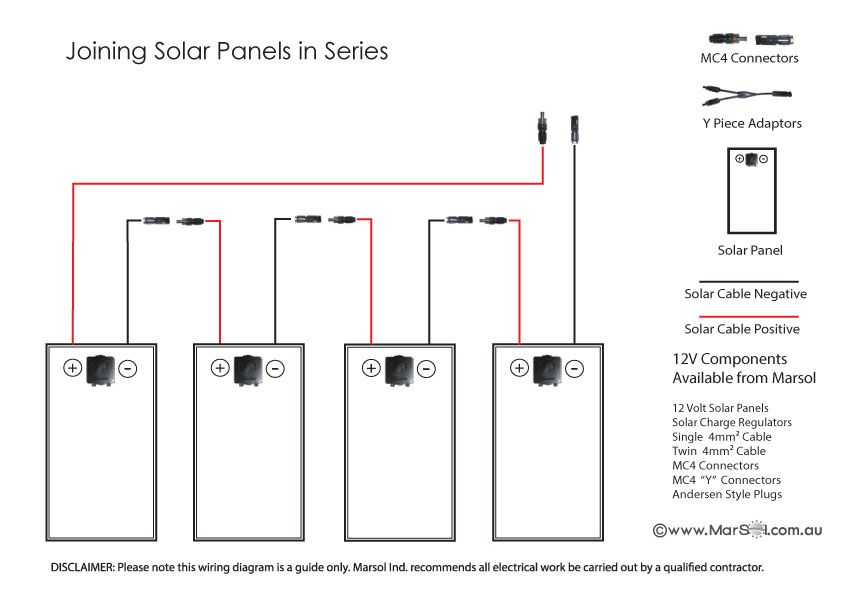 wiring diagram 24v solar panels wiring image connecting 12v solar panels in series solar energy products on wiring diagram 24v solar panels