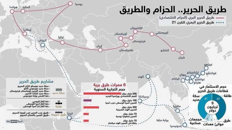 إنفوغرافيك ما هو طريق الحرير الجديد أخبار سكاي نيوز عربية Infographic Map Map Screenshot