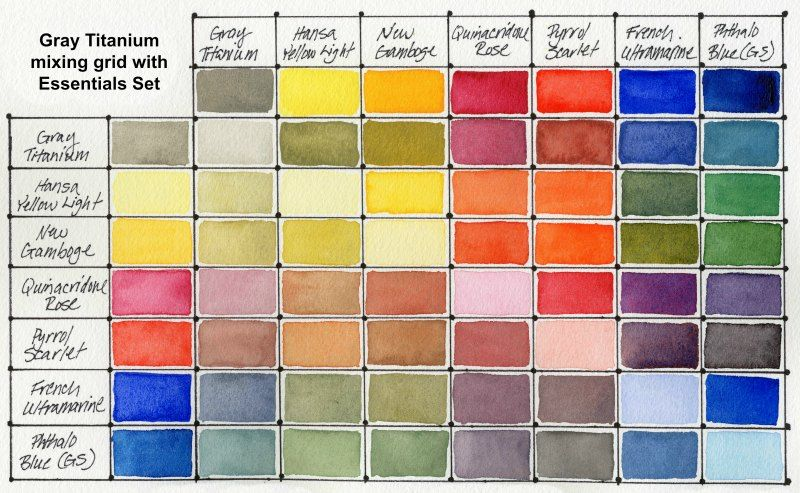 5 Types Of Watercolor Charts Type 4 Color Mixing Chart Color