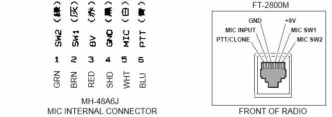 Fantastic 4 Pin Cb Wiring Diagram Gallery - Electrical Circuit ...