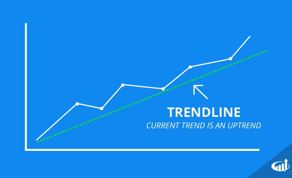 Identify Stock Market Trends With Trendlines Stock Market Stock
