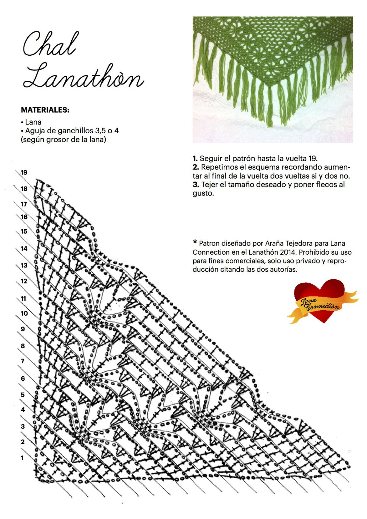 Encantador Patrón Araña Tejer Imagen - Ideas de Patrones de Costura ...