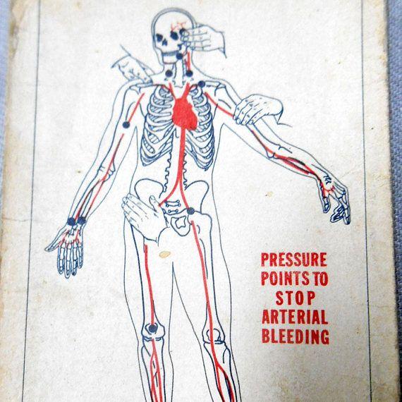 Vintage 70s Pressure Points To Stop Arterial Bleeding Pocket Card