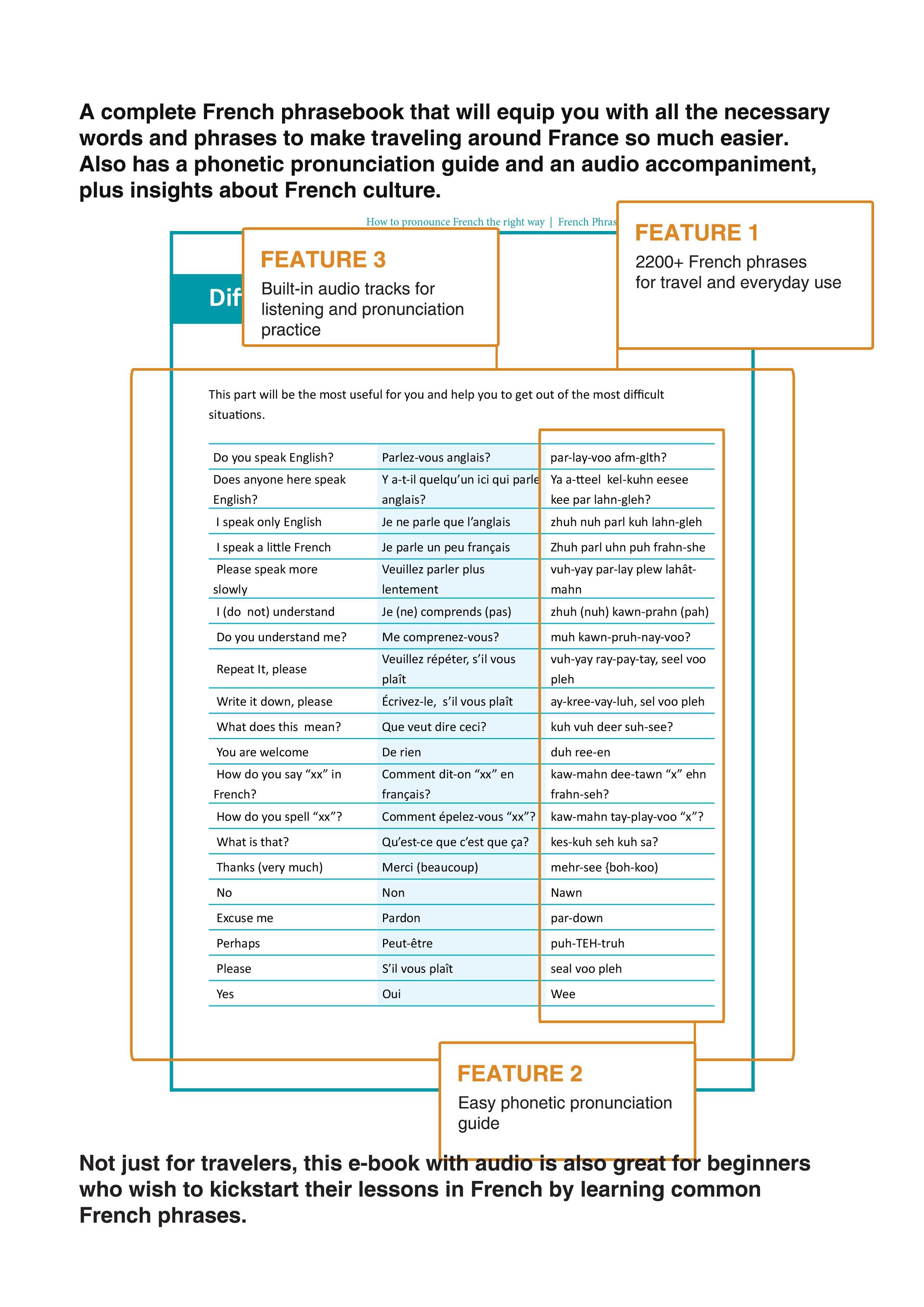 FrenchPhrasebookPage10.png 2,480×3,508 pixels
