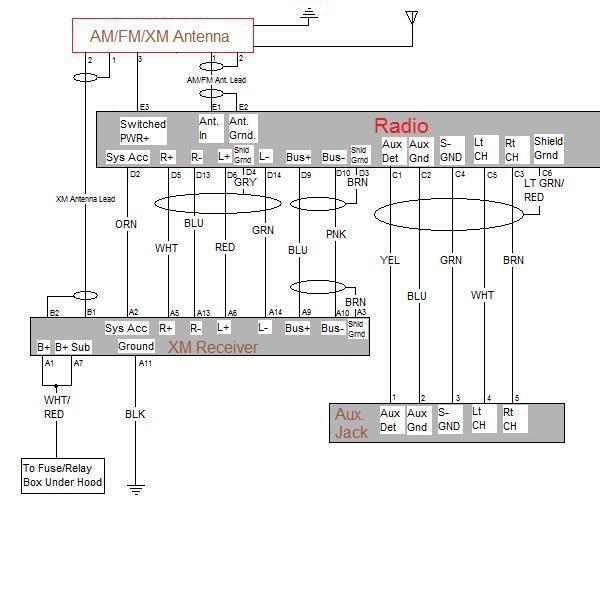 Wiring Diagram For Renault Megane Stereo