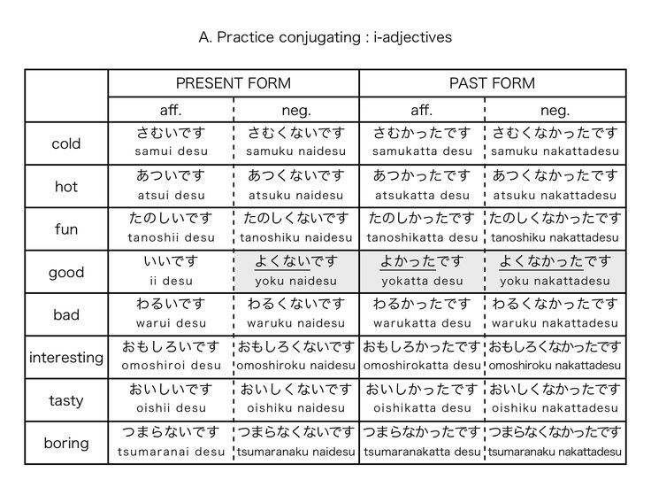 Image result for japanese adjective conjugation chart also rh pinterest