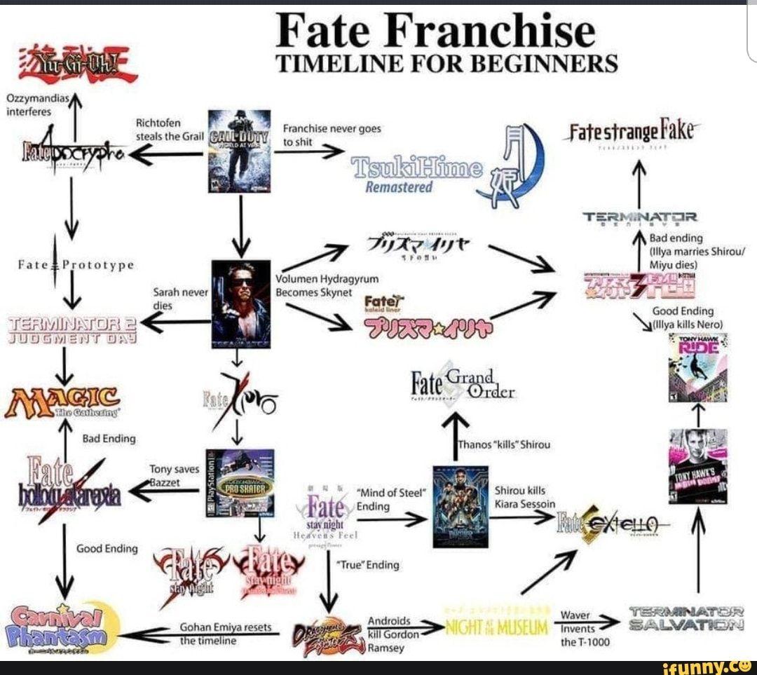 Terminator Dark Fate Movie Memes News Popcorn