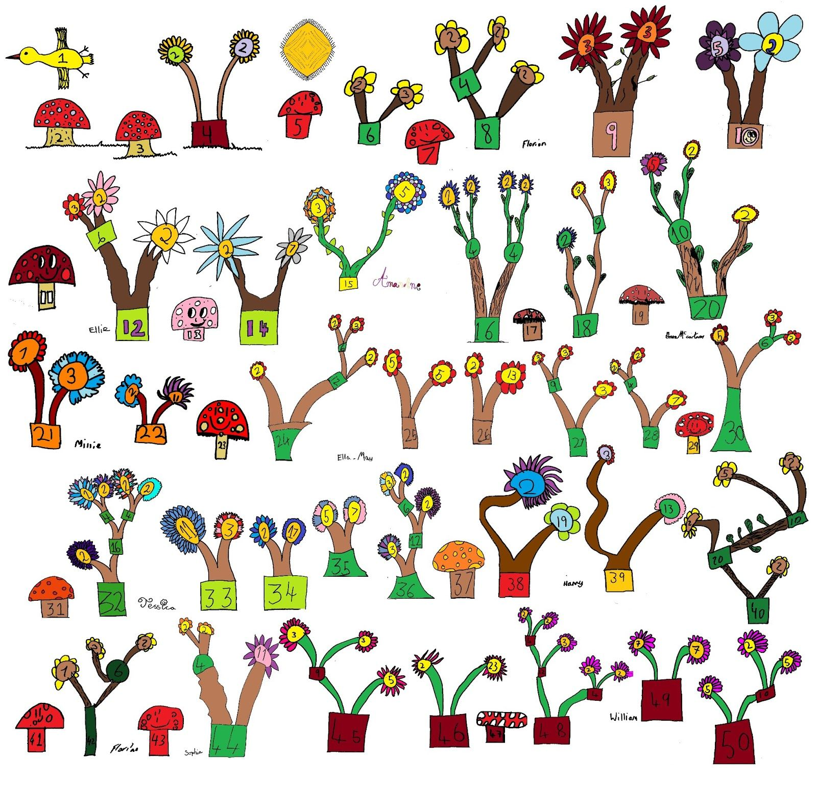 worksheet Factor Tree pinkmathematics important factors waldorf grade 4 math a forest of factor trees with prime numbers flowering