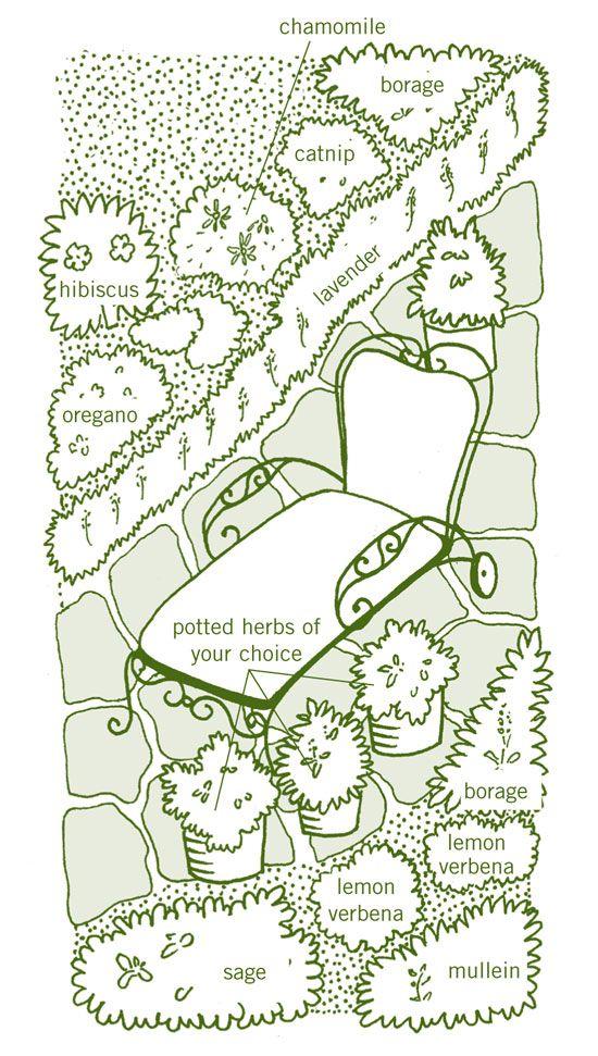 Herbal Tea Gardens Relaxation Garden Plangrow calming herbs such
