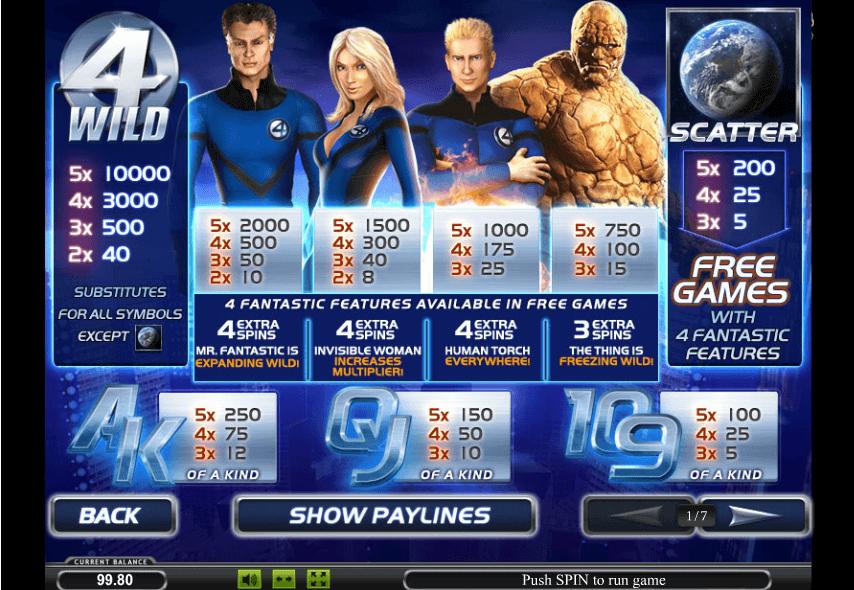 Fantastic 4 four казино ттр новые лудоводы казино
