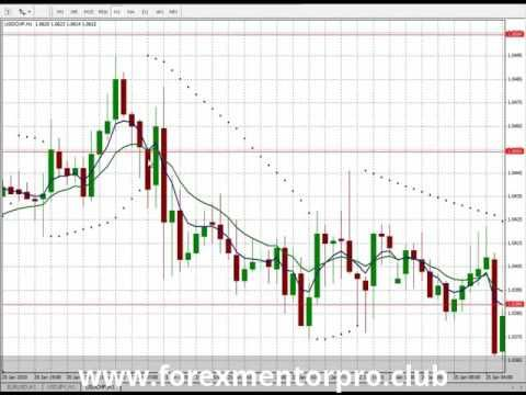 Forex Trading Strategy Using Ema Parabolic Sar Indicator By Www