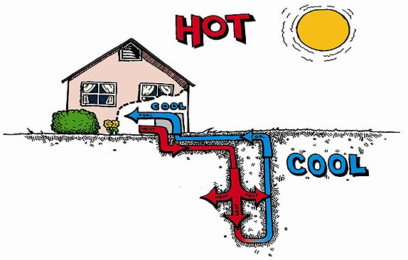 Pin By Play Mate On Design Geothermal Heating Geothermal Heat