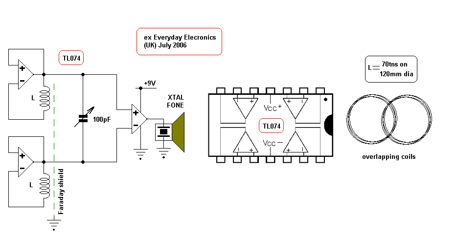 71651b37be6 Detector de Metal Super Simples