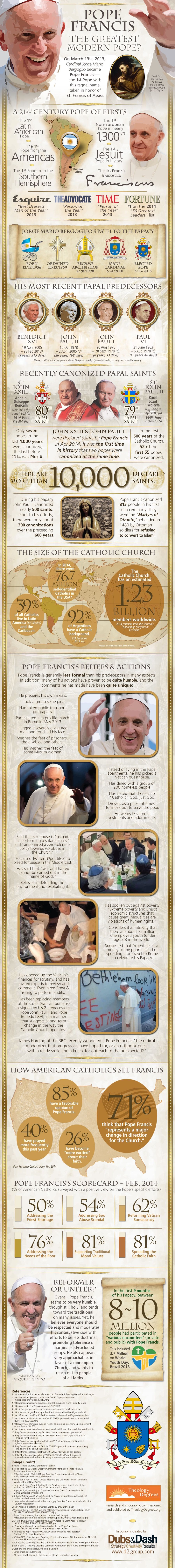 Pope Francis: The Greatest Modern Pope?