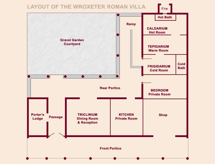 Plan Of The Typical Roman Urban Villa Townhouse Found At Wroxeter England Rome Latin Latina1o1 Roman House Roman Villa Ancient Roman Architecture