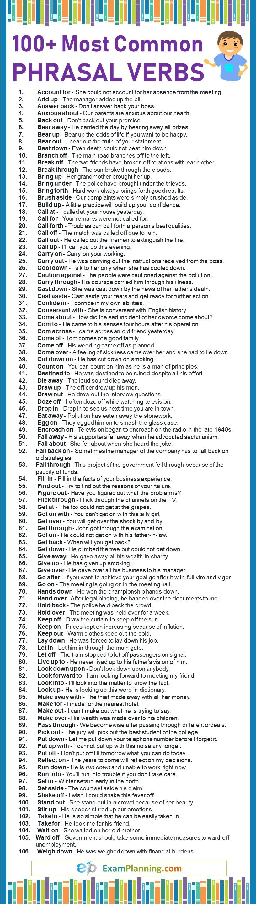 100 Most Common Phrasal Verbs List With Examples Verbs List Learn English Words Words To Use [ 2880 x 816 Pixel ]