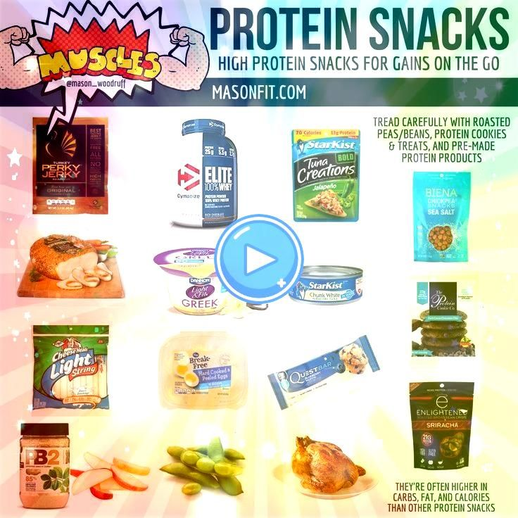 Snacks The Ultimate Guide to High Protein Low Calorie Snack Options Gesunde Snacks Der ultimative Leitfaden für proteinreiche kalorienarme SnacksHealthy Snacks The U...