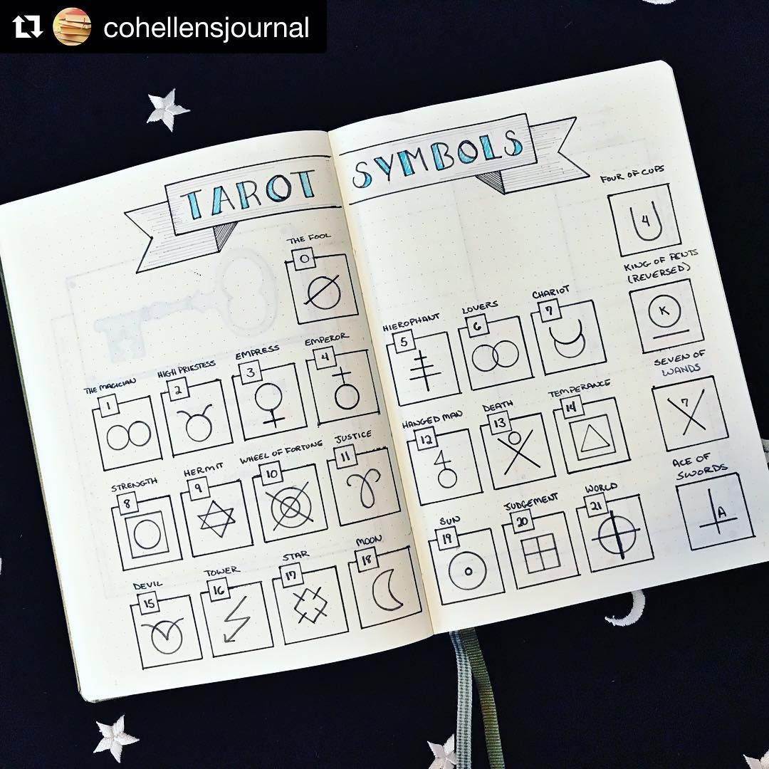 Photo of 30 Astrology Zodiac To Inspire Your Bullet Journal | ElizabethJournals