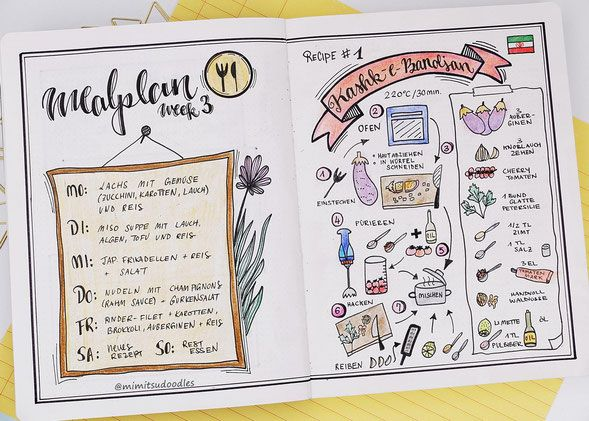 sketchnote sketchnotes rezept recipe skizze anleitung kochen filofax. Black Bedroom Furniture Sets. Home Design Ideas