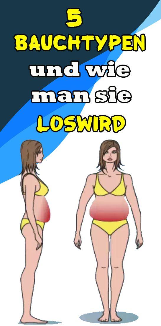 Wie man Fettzellen im Magen loswird
