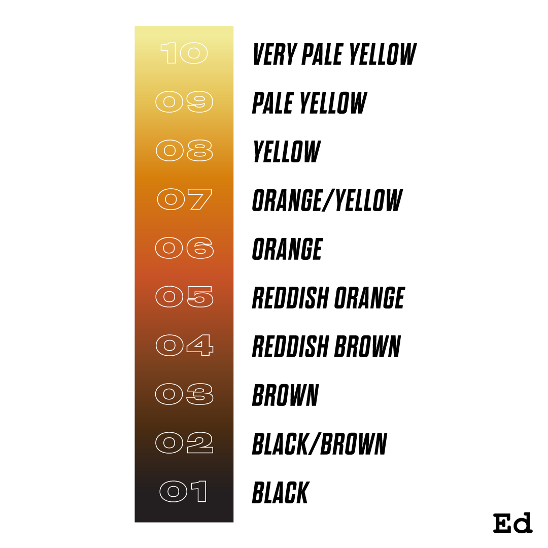 Underlying Pigment Scale In 2020 Hair Color Professional Hair Color Color