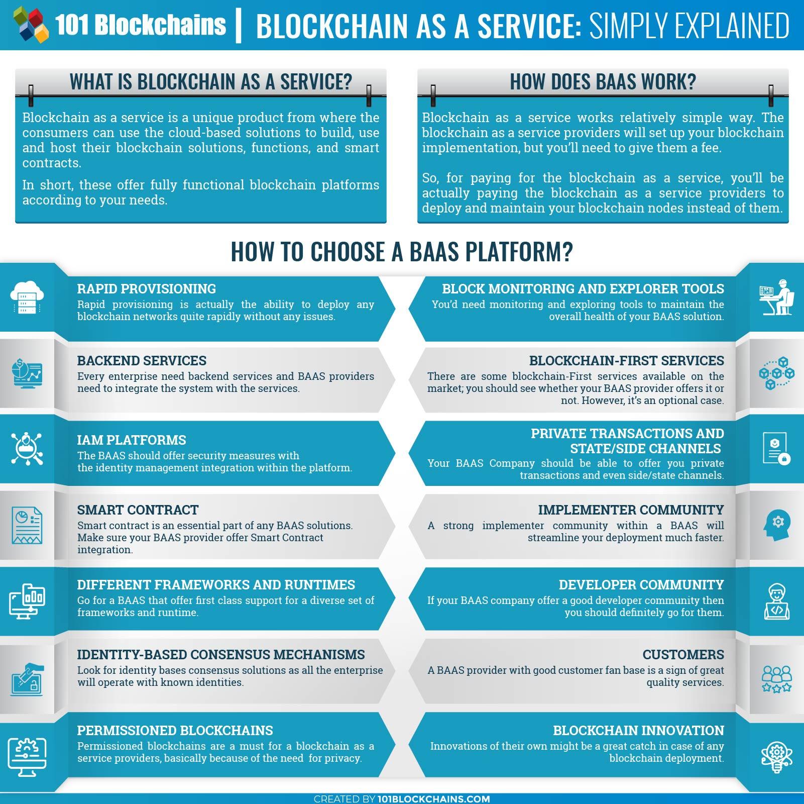 crypto platform provider