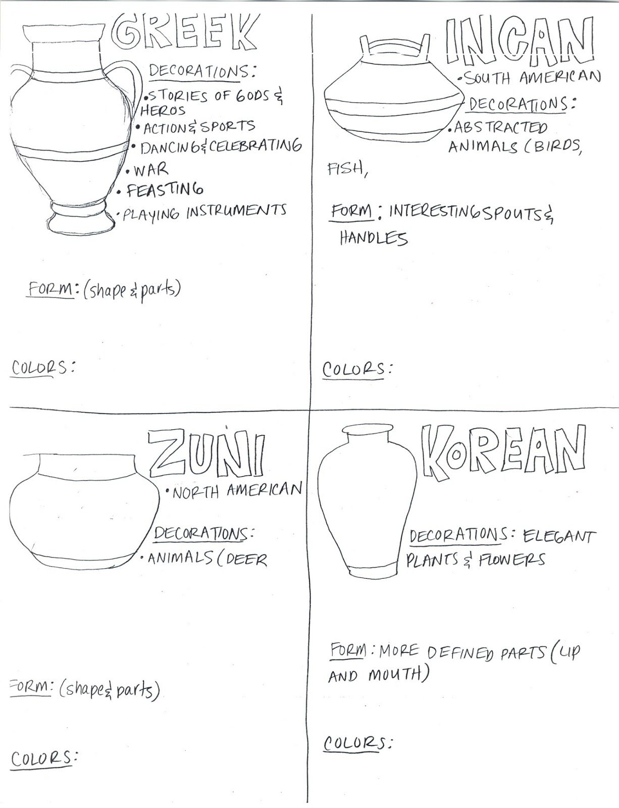 Different Types Of Ancient Pottery Sketchsheet Student