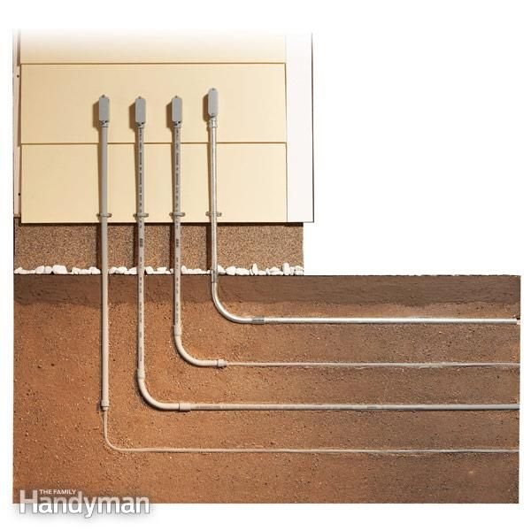 Outdoor Electrical Wiring