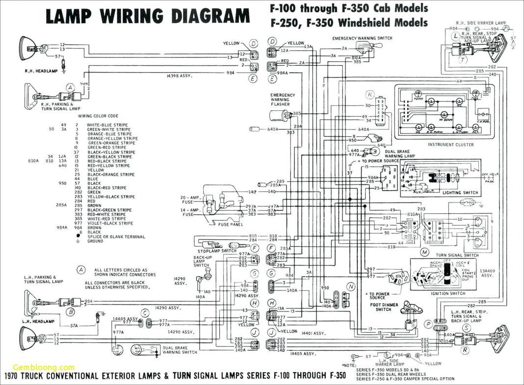 20 Simple Automotive Wiring Diagrams References - bacamajalah in 2020 | Electrical  wiring diagram, Diagram, Trailer wiring diagramPinterest