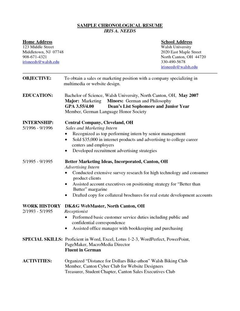 Jamaica Resume Templates Pinterest Resume Resume Templates